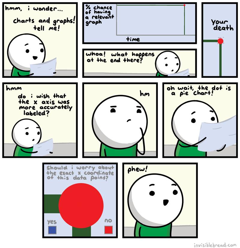 Graph It