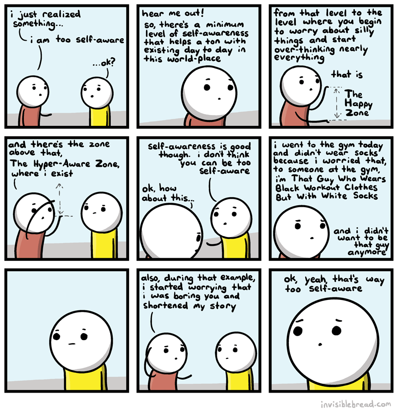Self-Aware